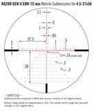 Vortex Razor HD GEN II 4.5-27x56 FFP EBR-7C MOA_