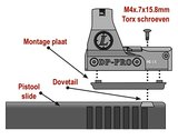 Leupold DeltaPoint Pro Red Dot Dovetail Montage plaat Springfield XD pistool_