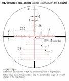 Vortex Razor HD Gen II 3-18x50 FFP EBR-7C MOA_