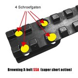 Rusan Picatinny rail Browning X-bolt, SSA_