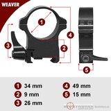 Rusan 34mm Weaver ringen Quick Release laag (26mm)_