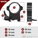 Rusan 30mm Weaver ringen Quick Release medium (29mm)_